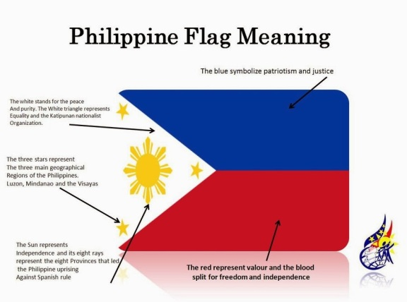 Philippine_Flag_Meaning_by_Ravenpeace